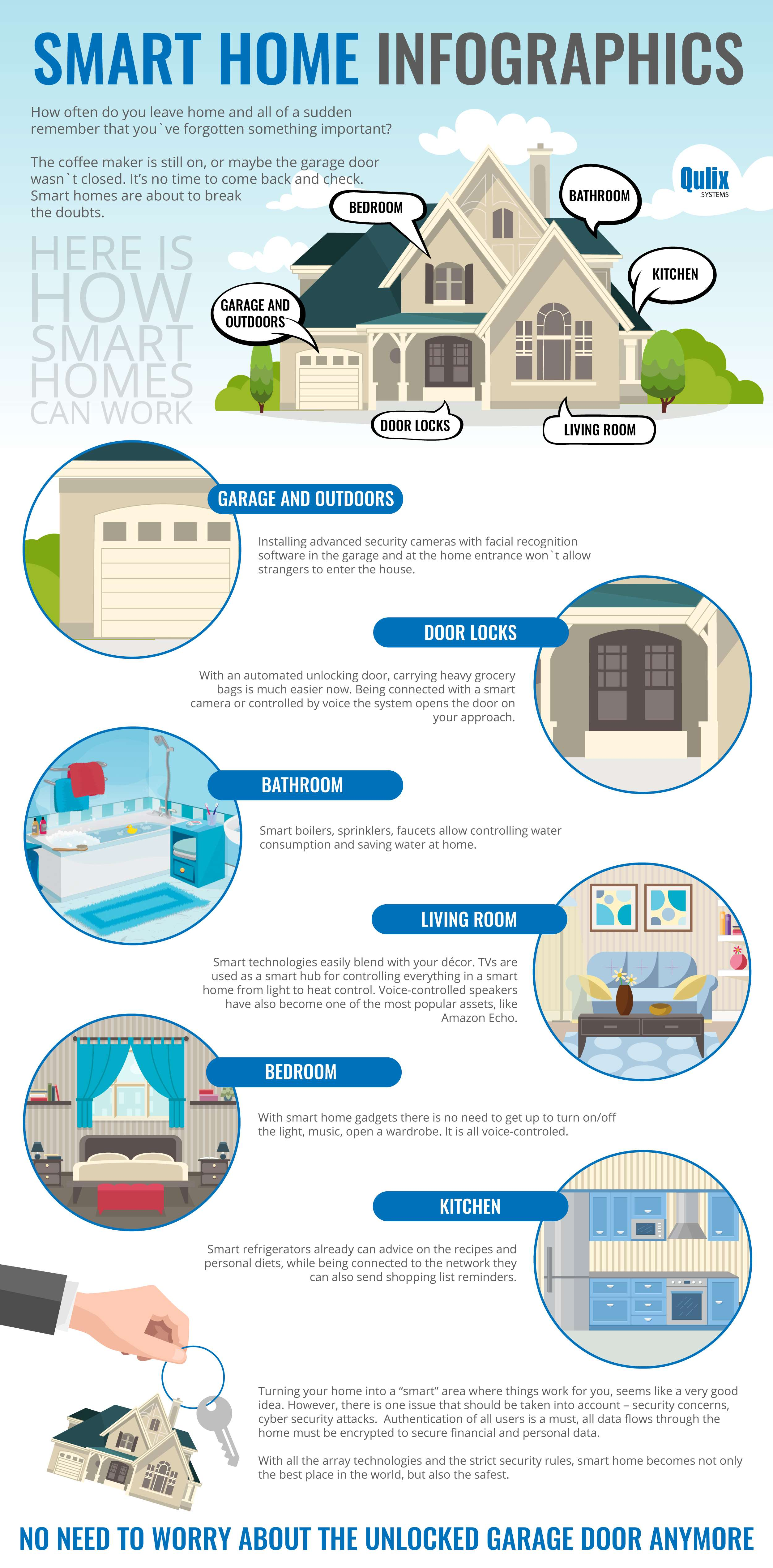 smart-home-infographic