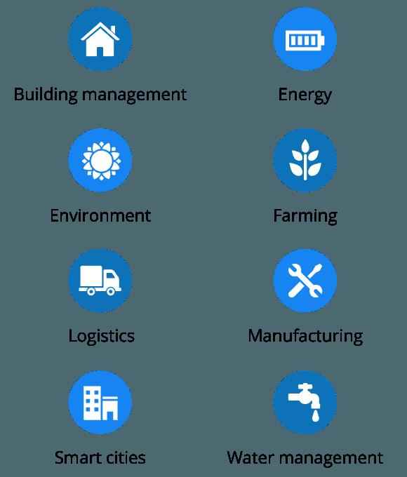 IoT-Ecosystem-mobile