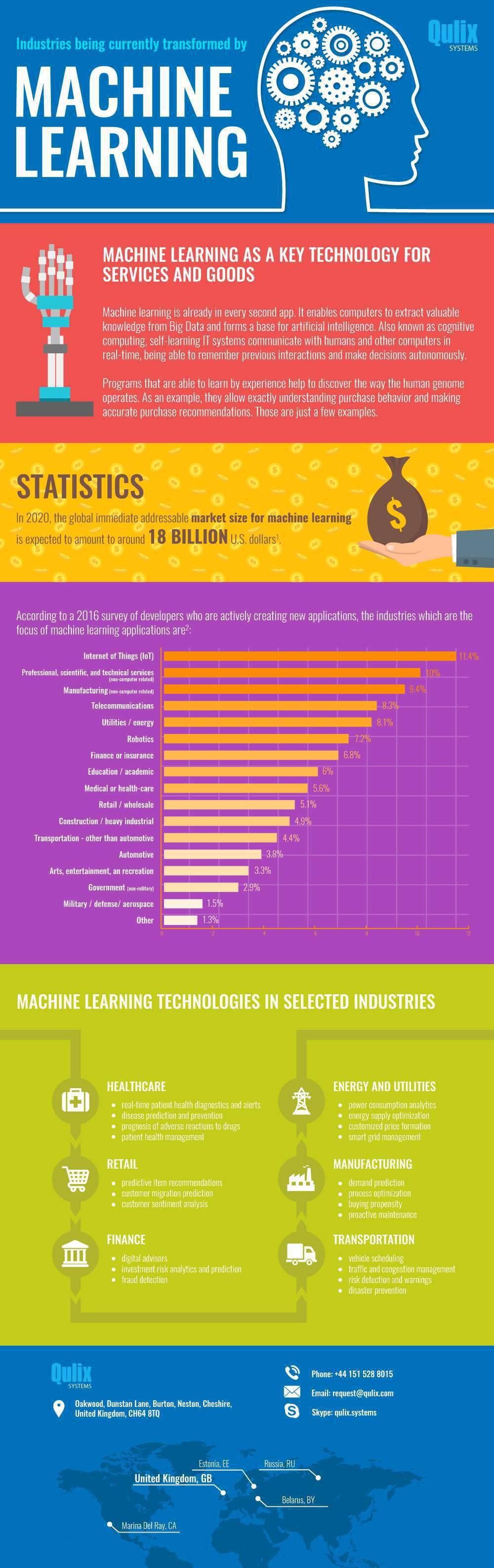 infographic-machine-learning2