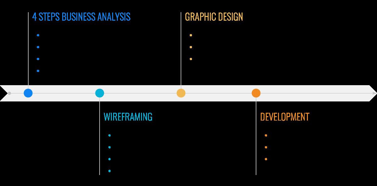 design-scheme2