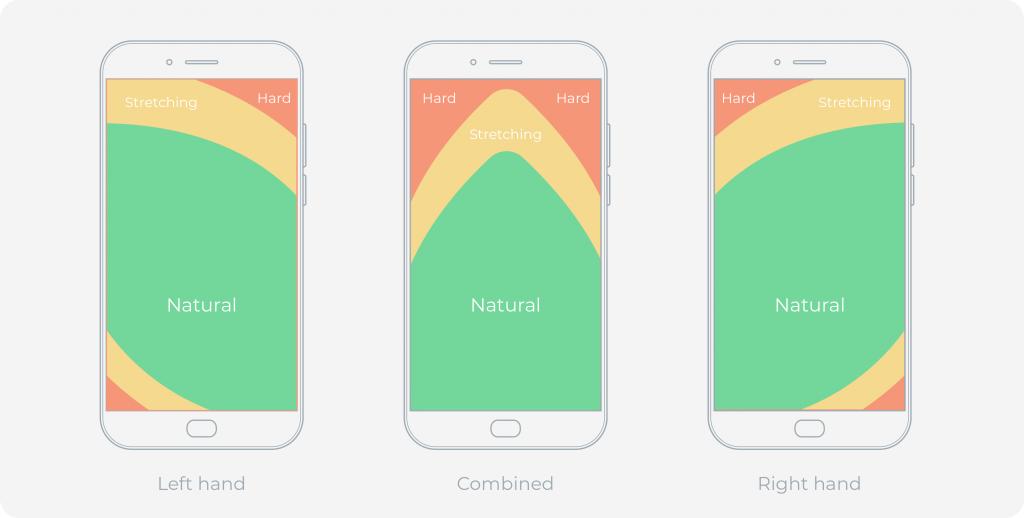 app usability tricks