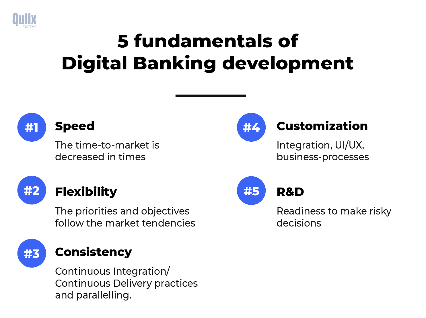 digital banking software 5 essentials
