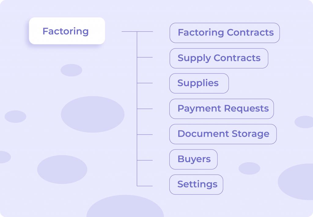 digital automated factoring banking menu