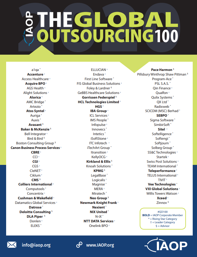 2020 Global Outsourcing 100