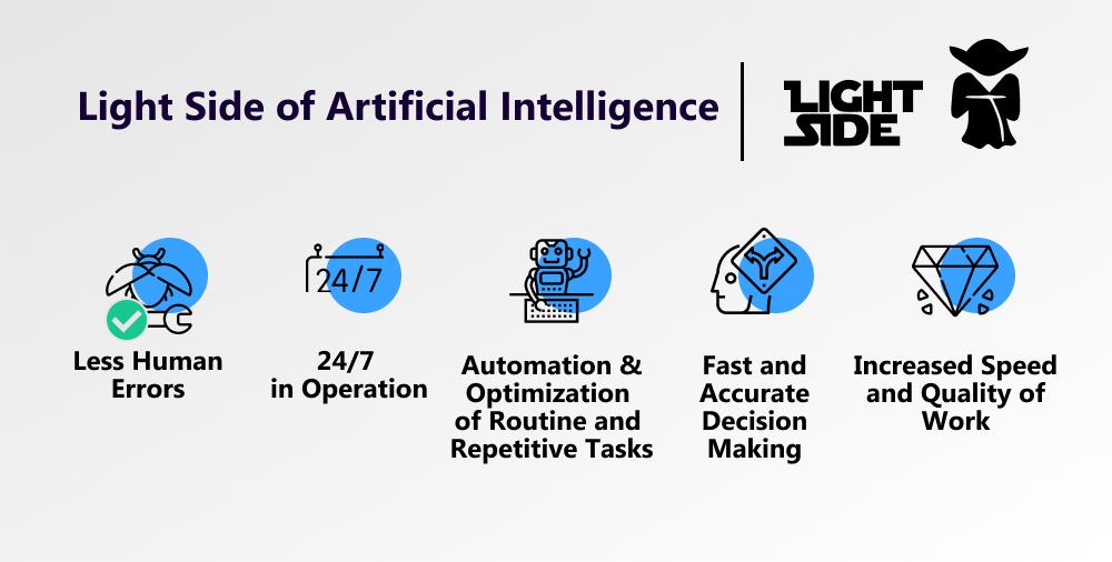 artificial intelligence benefits