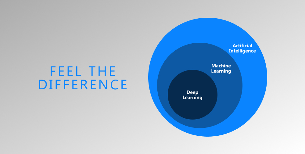 machine learning deep learning difference