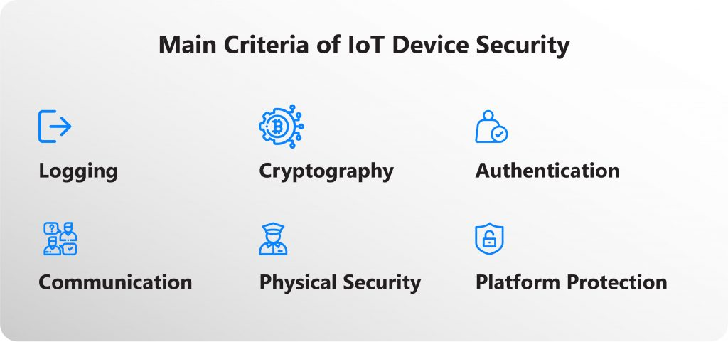 secure IoT devices