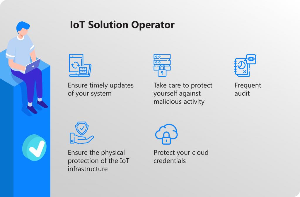 Iot solution