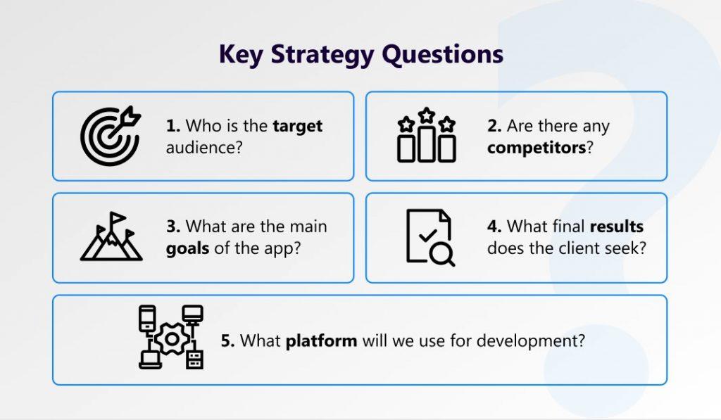 mobile app development process infographic