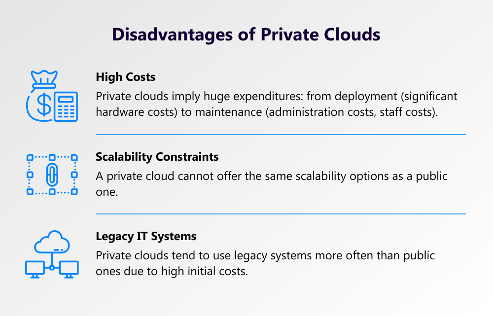 private cloud cons