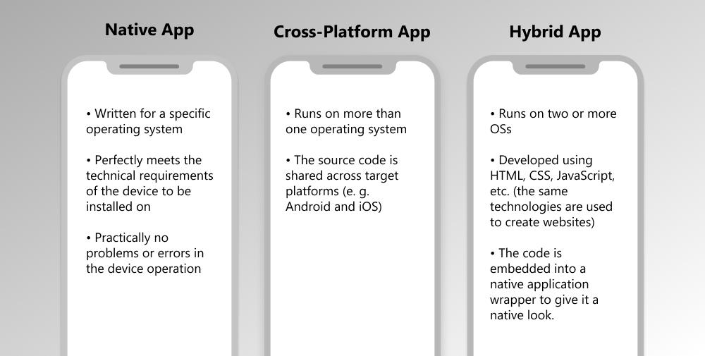 app platforms