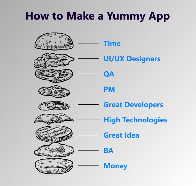 Secret of successful apps