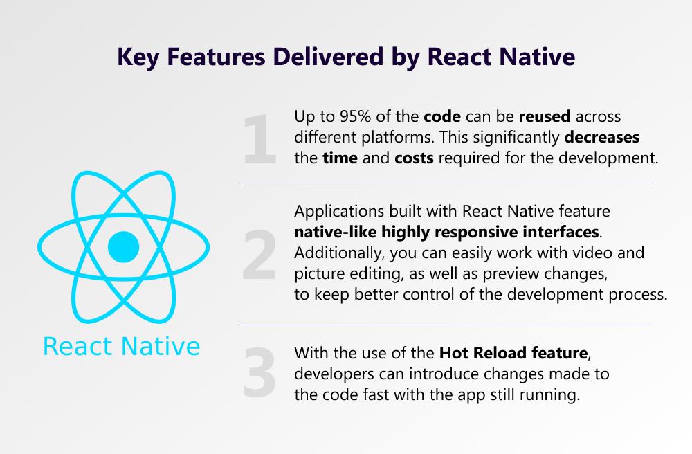 React programming