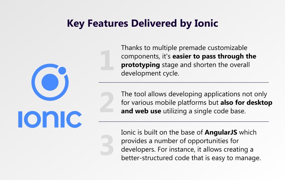 Ionic programming