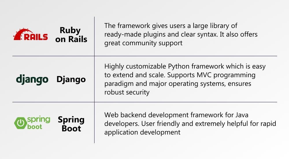 app dev frameworks