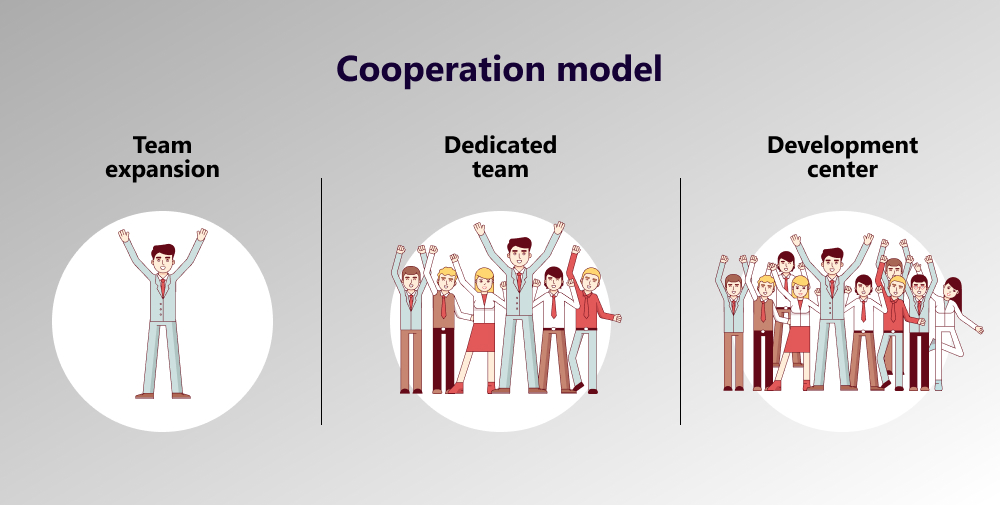 Cooperation models in outsourcing