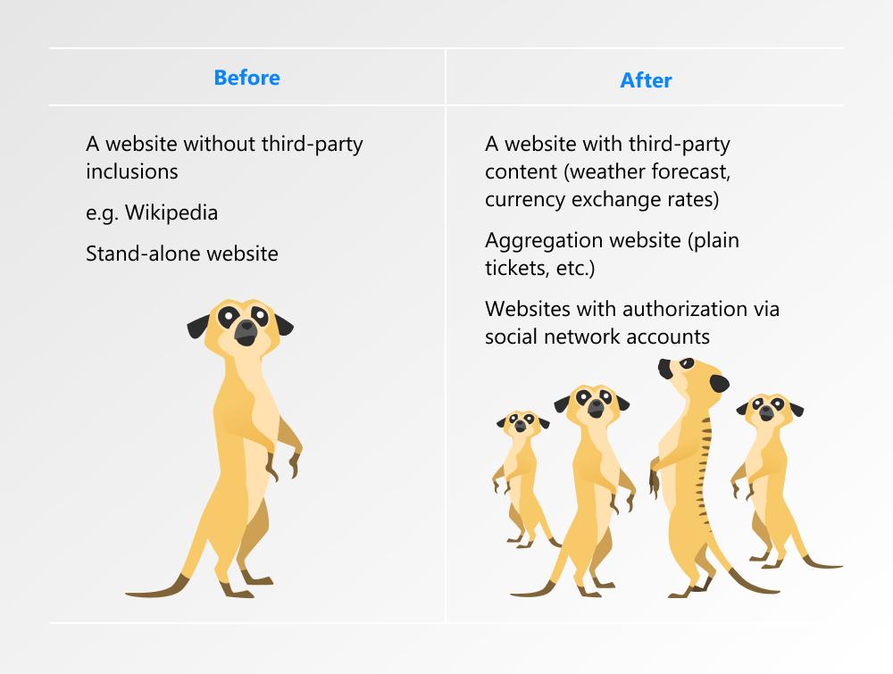 web services infographics