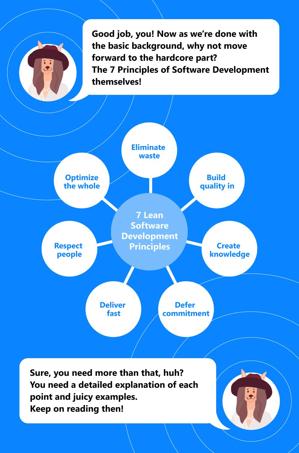 lean infographics
