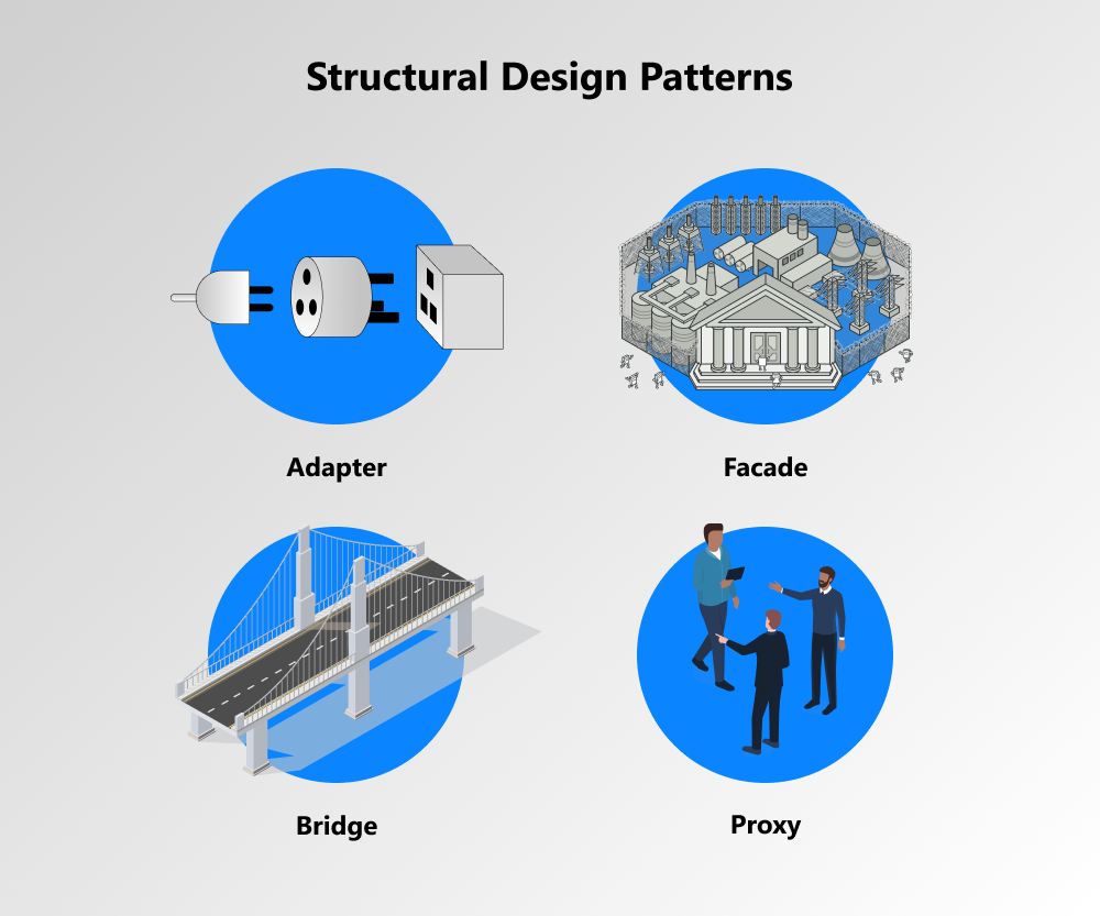 structural methods