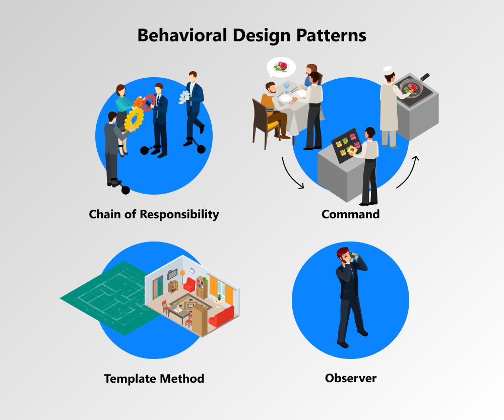behavioral methods