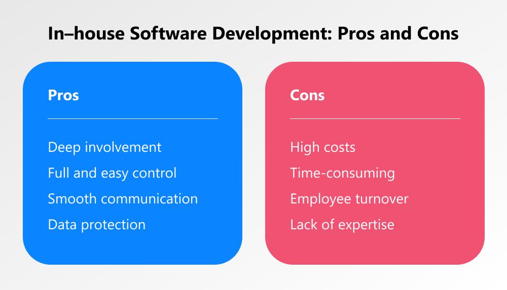 hiring in-house software engineers