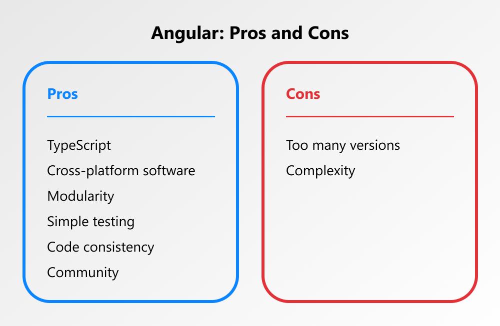 JavaScript–based open–source framework