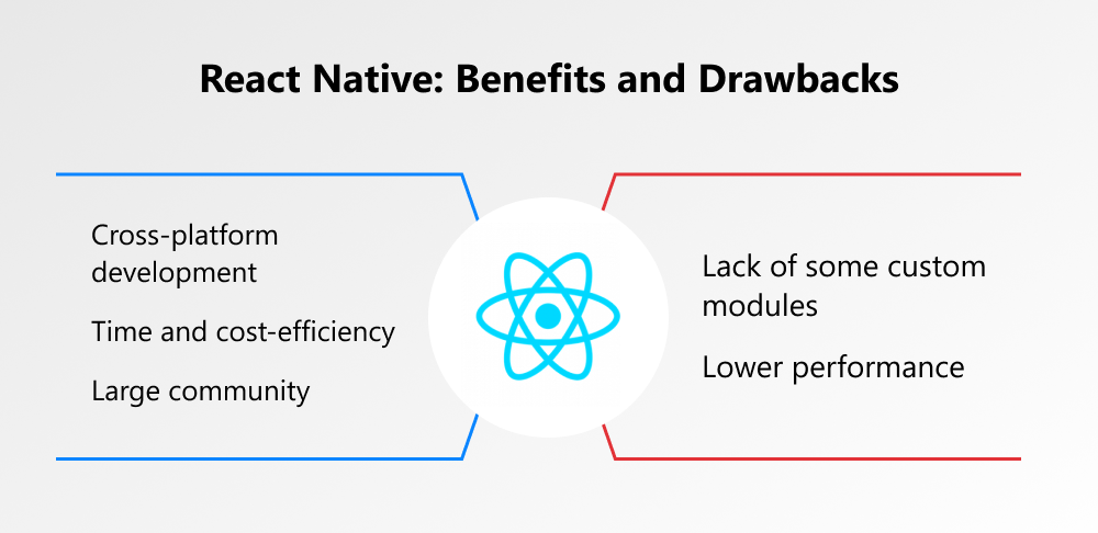 component libraries for React Native