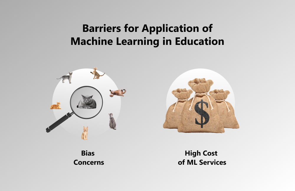 ML technologies