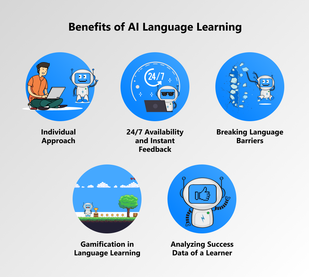learning a foreign language with AI