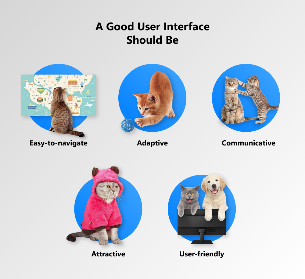 good user interface