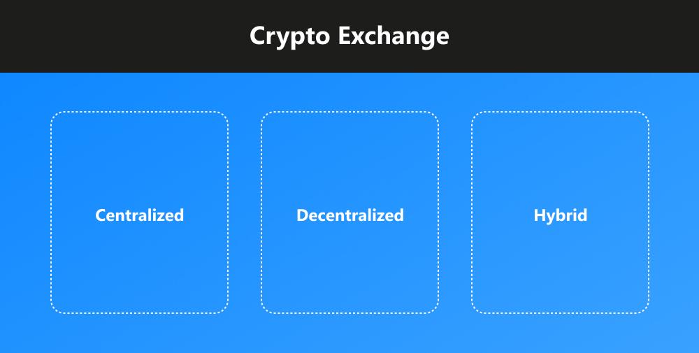 bitcoin exchange
