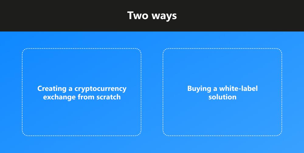 money on blockchain