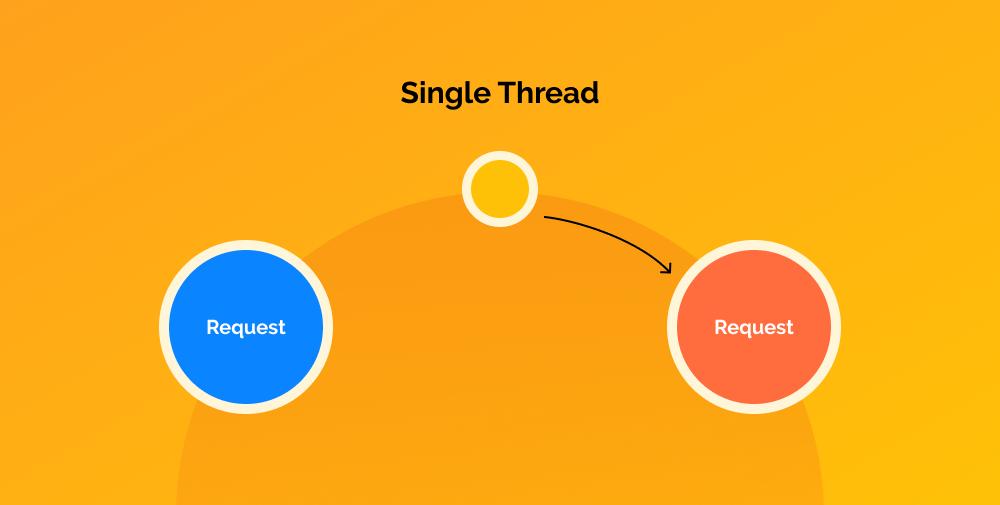 node.js and go