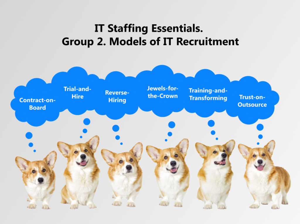 recruiting services